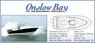 Onslow Bay Boatworks